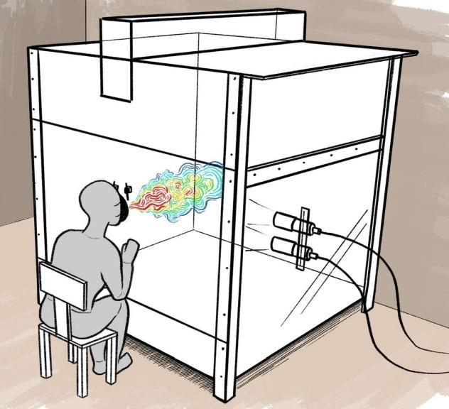камера для изучения частиц кашля